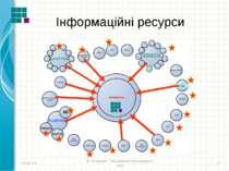 """* © Асоціація """"Інформатіо-Консорціум"""", 2011 * Інформаційні ресурси Emerald © ..."""