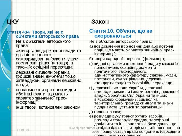 ЦКУ Стаття 434. Твори, які не є об'єктами авторського права Не є об'єктами ав...