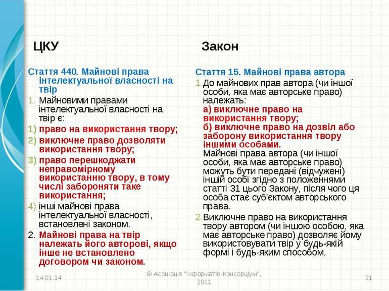 ЦКУ Стаття 440. Майнові права інтелектуальної власності на твір Майновими пра...