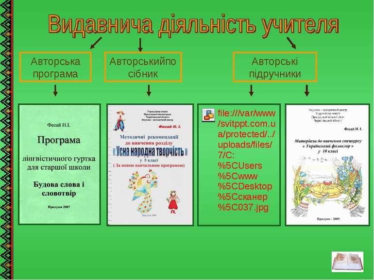 Авторськийпосібник Авторська програма Авторські підручники