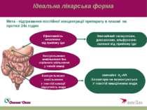 Ідеальна лікарська форма Звичайний тасмулозин, доксазозин, альфузозин залежні...