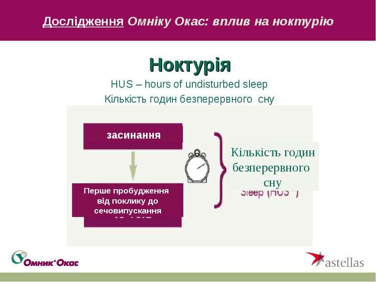 Дослідження Омніку Окас: вплив на ноктурію засинання Перше пробудження від по...