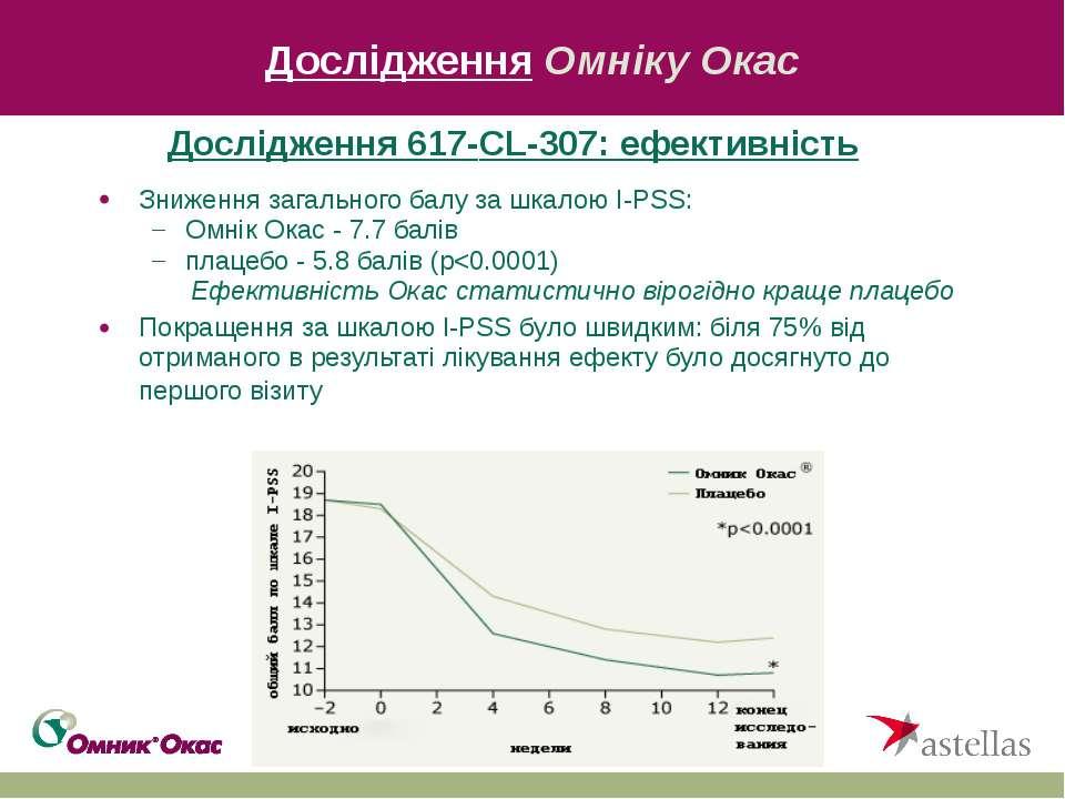 Дослідження Омніку Окас Зниження загального балу за шкалою I-PSS: Омнік Окас ...