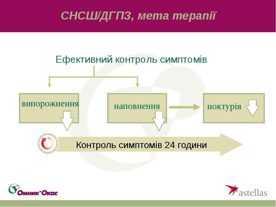 СНСШ/ДГПЗ, мета терапії Контроль симптомів 24 години