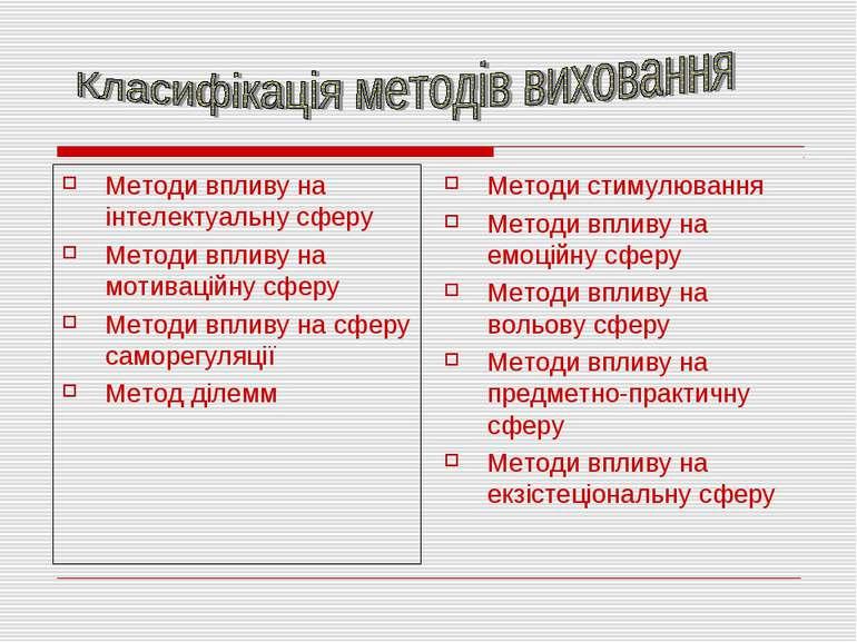 Методи впливу на інтелектуальну сферу Методи впливу на мотиваційну сферу Мето...