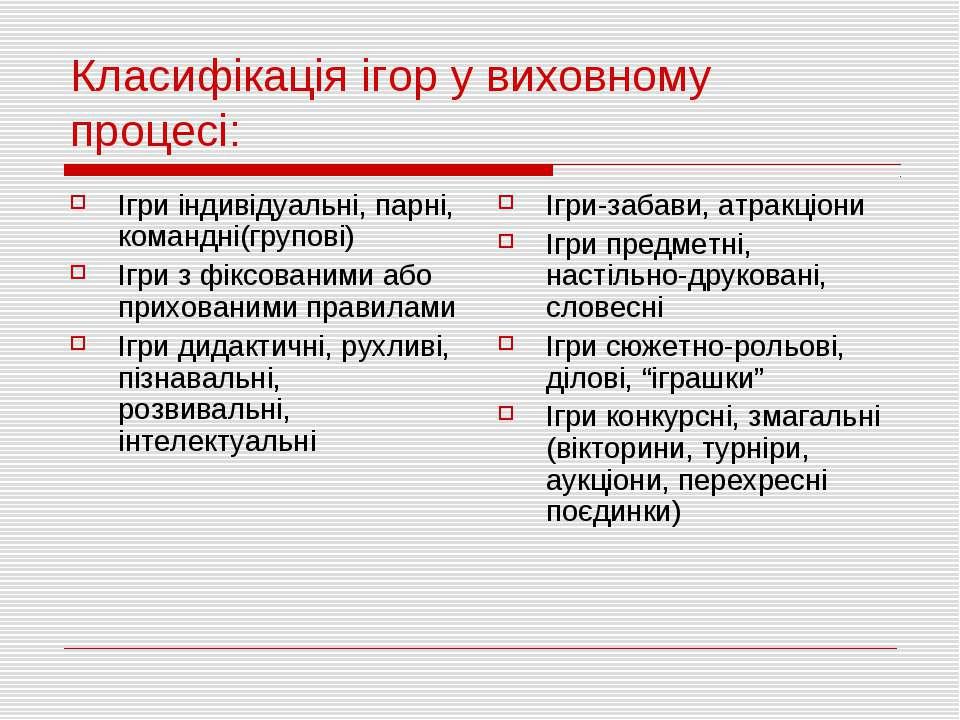 Класифікація ігор у виховному процесі: Ігри індивідуальні, парні, командні(гр...