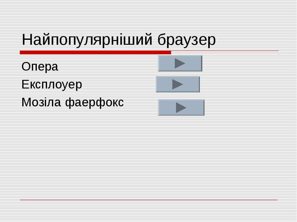 Найпопулярніший браузер Опера Експлоуер Мозіла фаерфокс