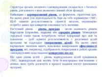 Структура органів місцевого самоврядування складається з багатьох рівнів, для...