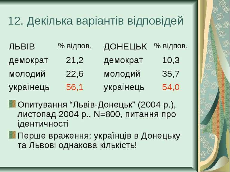 """12. Декілька варіантів відповідей Опитування """"Львів-Донецьк"""" (2004 р.), листо..."""