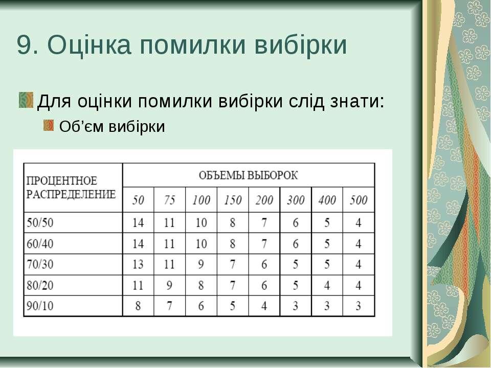 9. Оцінка помилки вибірки Для оцінки помилки вибірки слід знати: Об'єм вибірки
