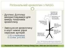Регіональний кровоплин з NASG Дуплекс Допплер використовувався для виміру пок...