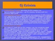 б) Клініка Опіковий шок I ступеня при опіках 15-20% поверхні тіла. Частота се...