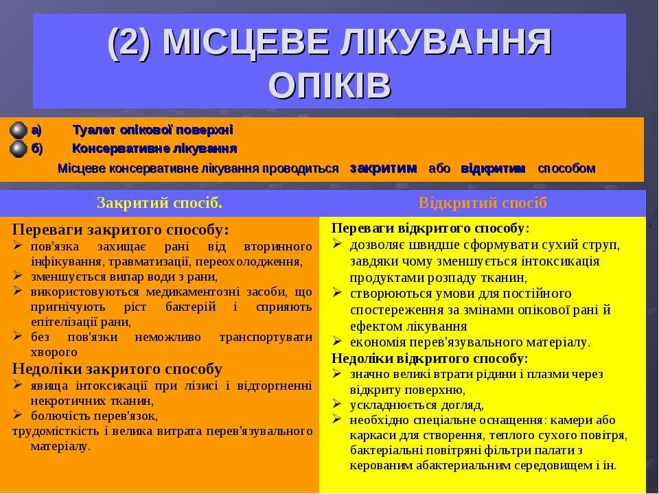 (2) МІСЦЕВЕ ЛІКУВАННЯ ОПІКІВ а) Туалет опікової поверхні б) Консервативне лік...