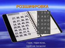 РОЗШИФРОВКА Гори, гори ясно, Щоб не погасло! 27, 36, 30, 14, 16, 27, 36, 30, ...