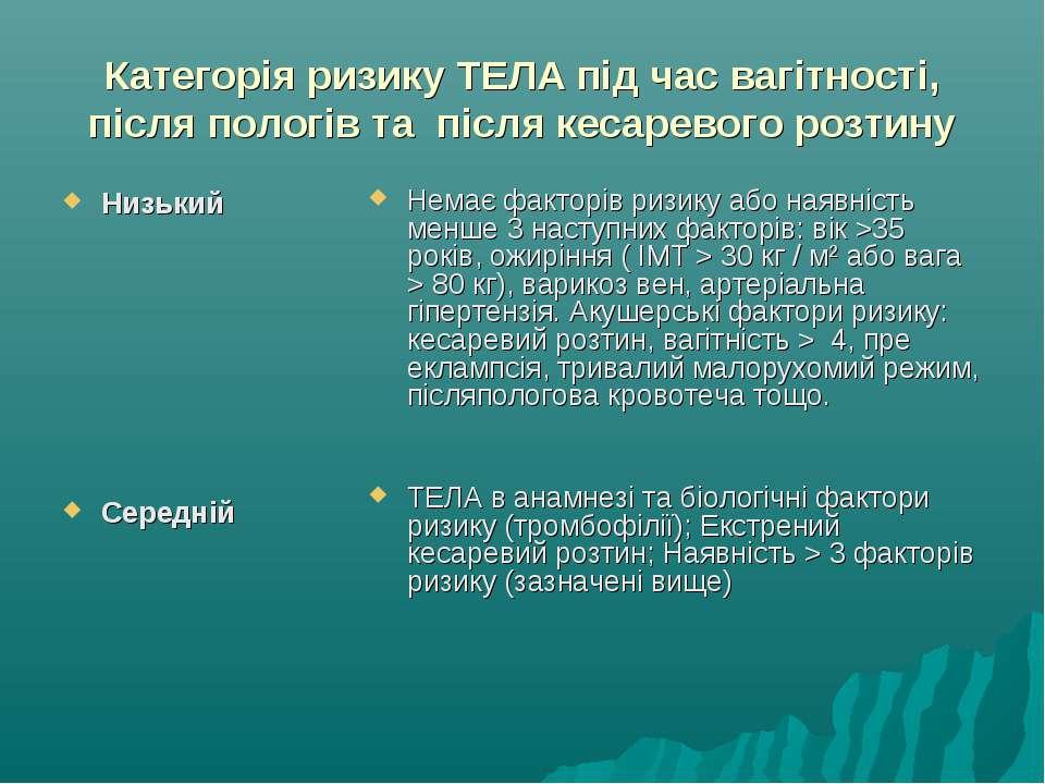 Категорія ризику ТЕЛА під час вагітності, після пологів та після кесаревого р...