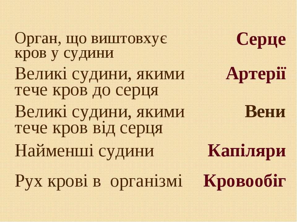 Орган, що виштовхує кров у судини Серце Великі судини, якими тече кров до сер...