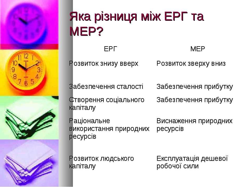 Яка різниця між ЕРГ та МЕР?