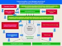 Організаційна платформа реалізації програм розвитку Севастополя Регіональні п...