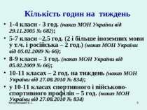 Качуровський В.С. * Кількість годин на тиждень 1-4 класи - 3 год. (наказ МОН ...