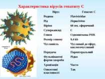 Характеристика вірусів гепатиту С Вірус Гепатит C Родина Flaviviridae Рід Hep...