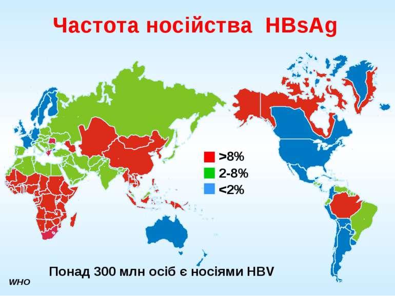 Частота носійства HBsAg WHO Понад 300 млн осіб є носіями HBV