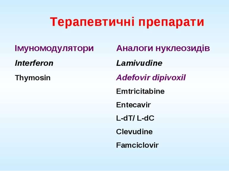 Терапевтичні препарати Імуномодулятори Аналоги нуклеозидів Interferon Lamivud...
