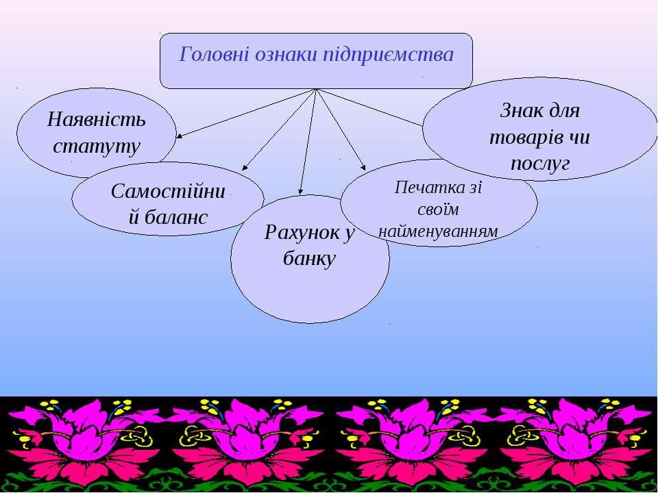 Головні ознаки підприємства Наявність статуту Самостійний баланс Рахунок у ба...