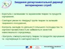 Завдання департаментальної дирекції ветеринарних служб - Боротьба з залишками...