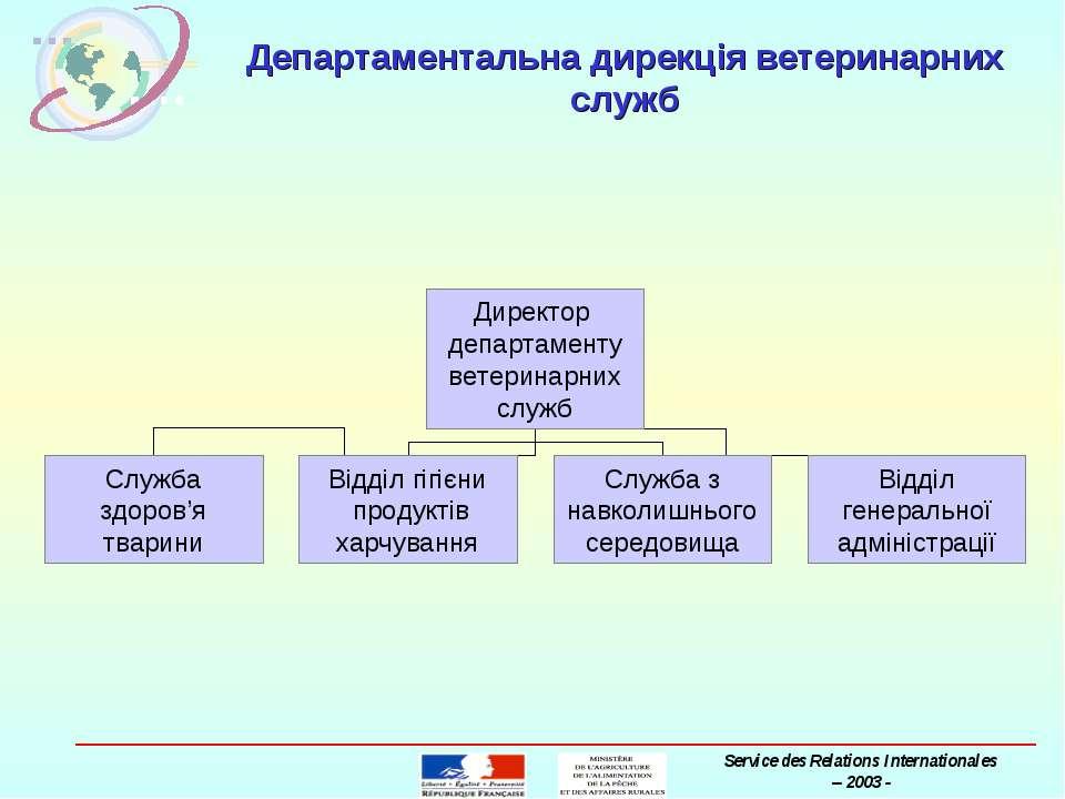 Департаментальна дирекція ветеринарних служб MAAPAR Service des Relations Int...