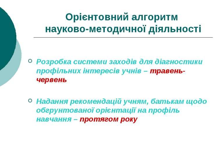 Орієнтовний алгоритм науково-методичної діяльності Розробка системи заходів д...