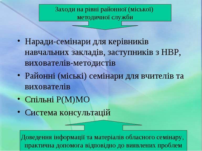 Наради-семінари для керівників навчальних закладів, заступників з НВР, вихова...
