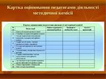 Картка оцінювання педагогами діяльності методичної комісії