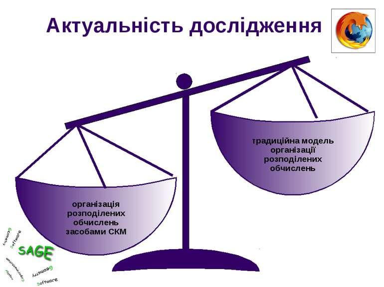 Актуальність дослідження організація розподілених обчислень засобами СКМ трад...