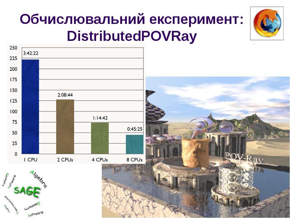 Обчислювальний експеримент: DistributedPOVRay
