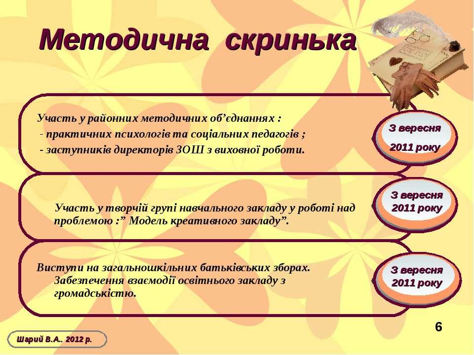 Методична скринька Участь у районних методичних об'єднаннях : - практичних пс...