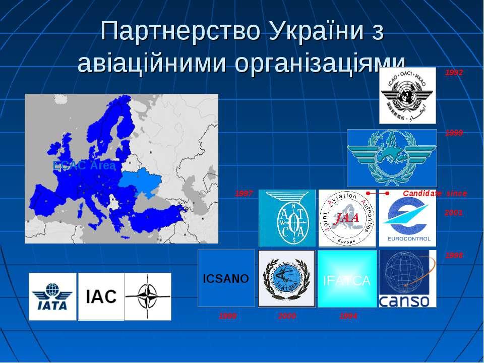 Партнерство України з авіаційними організаціями IFATCA ECAC Area 1992 1999 Ca...