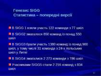 * Генезис SIGG Статистика – попередні версії В SIGG 1 взяли участь 122 команд...