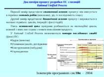 Два виміри процесу розробки ПС з позицій Rational Unified Process Перший вимі...