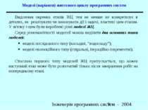 Моделі (варіанти) життєвого циклу програмних систем Виділення окремих етапів ...