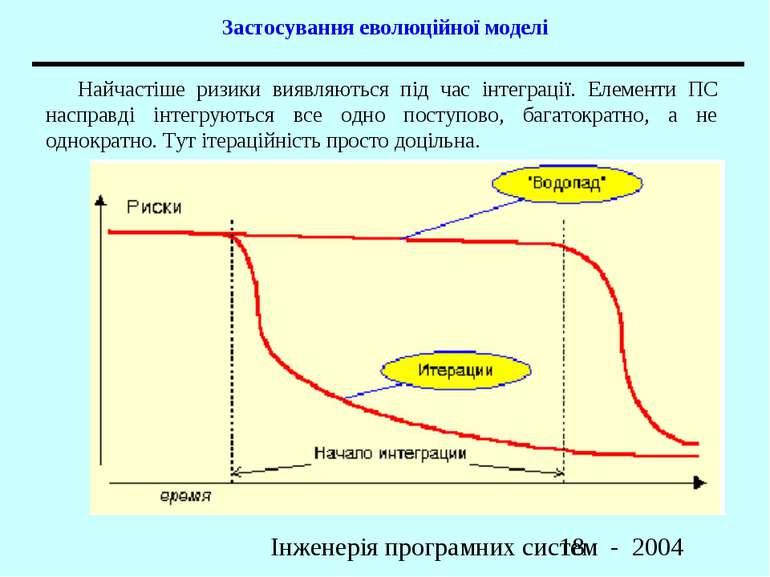 Застосування еволюційної моделі Найчастіше ризики виявляються під час інтегра...