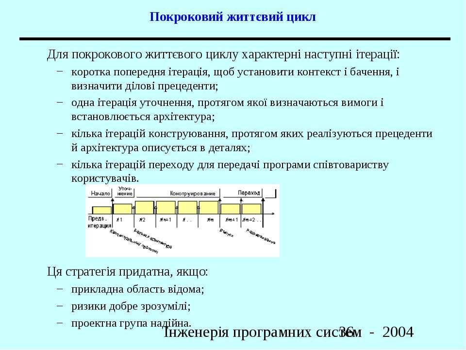 Покроковий життєвий цикл Для покрокового життєвого циклу характерні наступні ...