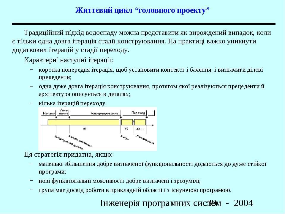 """Життєвий цикл """"головного проекту"""" Традиційний підхід водоспаду можна представ..."""
