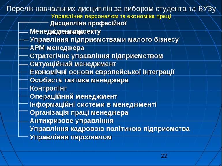 Перелік навчальних дисциплін за вибором студента та ВУЗу Управління персонало...