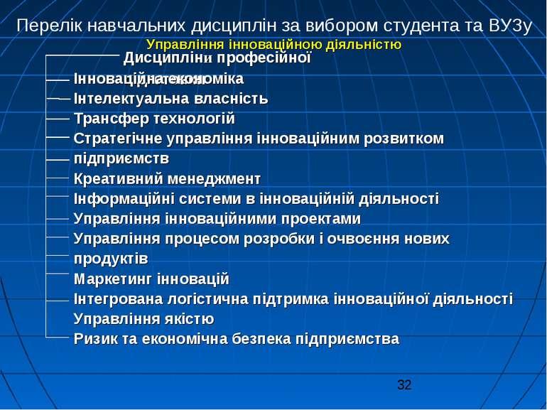 Перелік навчальних дисциплін за вибором студента та ВУЗу Управління інновацій...
