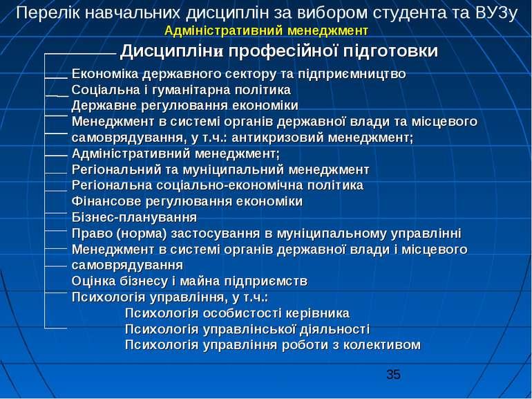 Перелік навчальних дисциплін за вибором студента та ВУЗу Адміністративний мен...