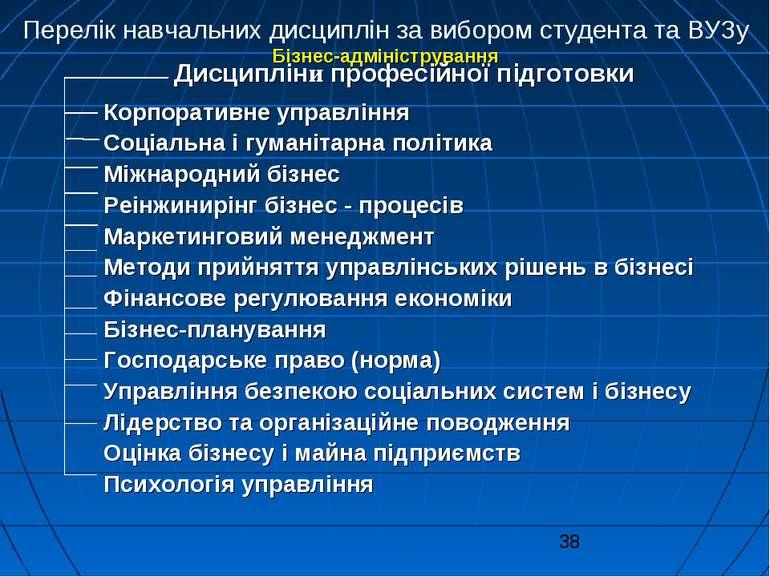 Перелік навчальних дисциплін за вибором студента та ВУЗу Бізнес-адмініструван...