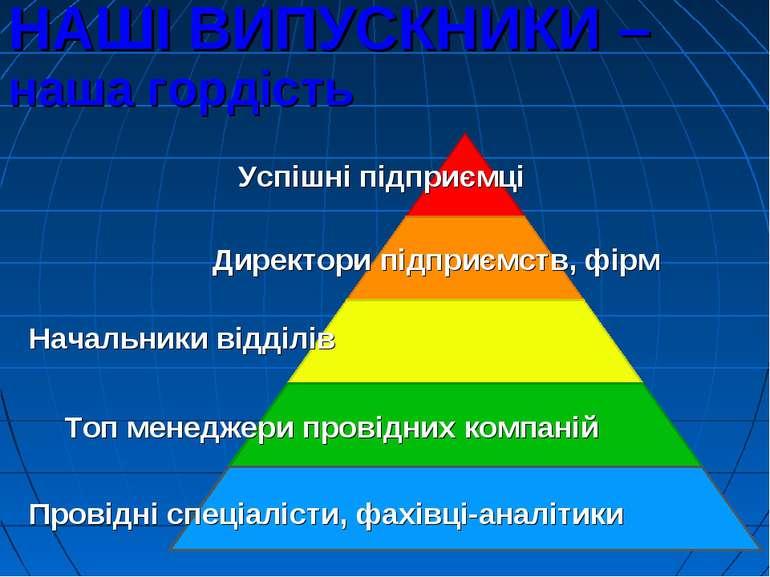 НАШІ ВИПУСКНИКИ – наша гордість Начальники відділів Провідні спеціалісти, фах...