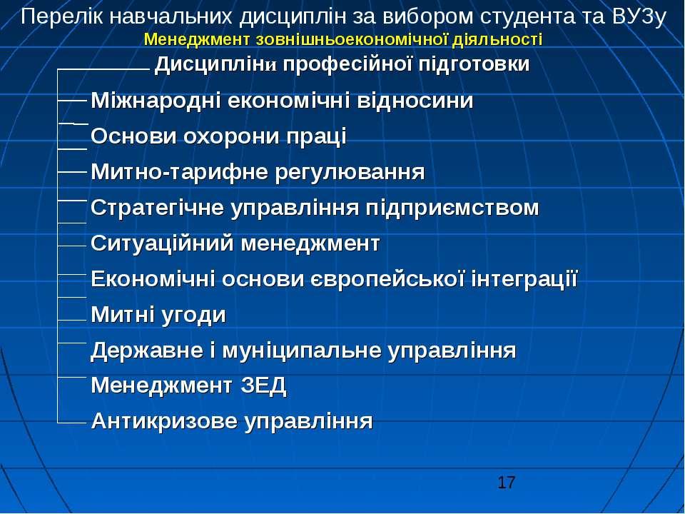 Перелік навчальних дисциплін за вибором студента та ВУЗу Менеджмент зовнішньо...