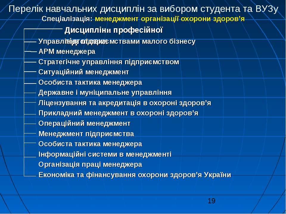 Перелік навчальних дисциплін за вибором студента та ВУЗу Спеціалізація: менед...