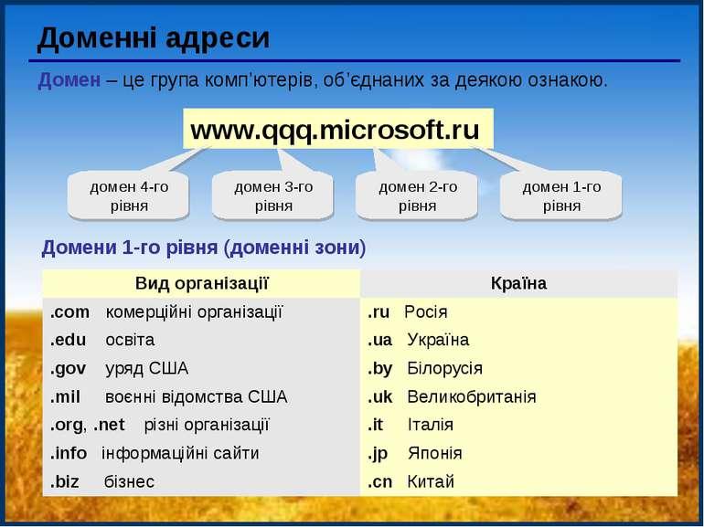 Доменні адреси Домен – це група комп'ютерів, об'єднаних за деякою ознакою. ww...
